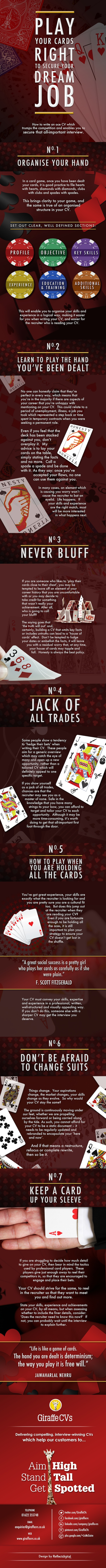 Infographic - Play your cards right