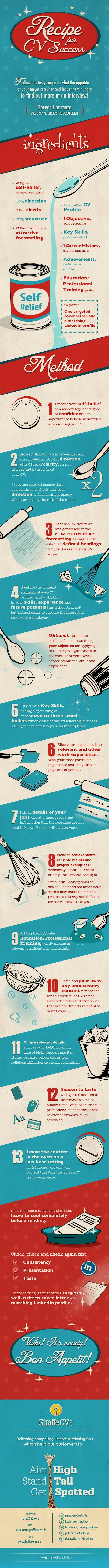 Recipe for Success Infographic